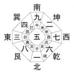 平成29年度(2017年)5月度の暦